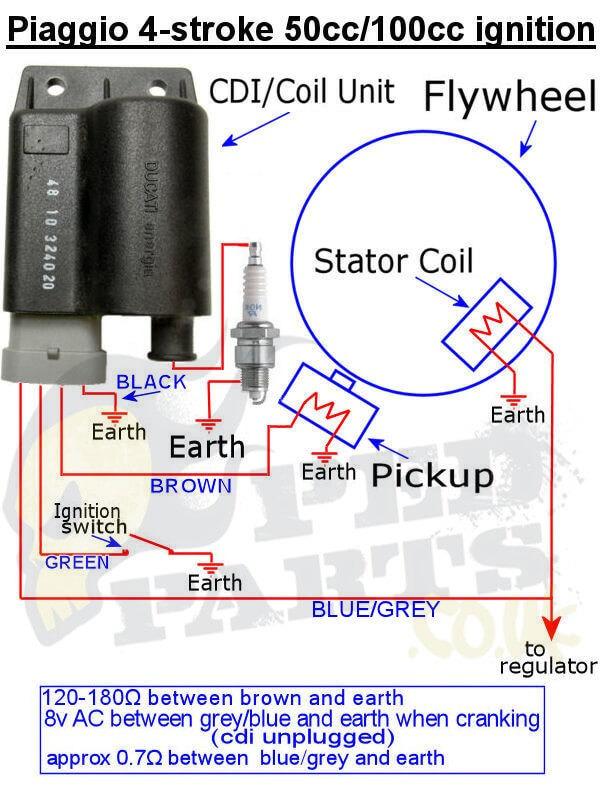 100cc Engine Diagram
