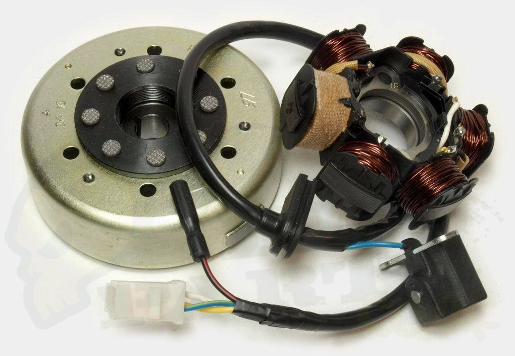 peugeot ludix speedfight 3 flywheel stator pedparts uk. Black Bedroom Furniture Sets. Home Design Ideas